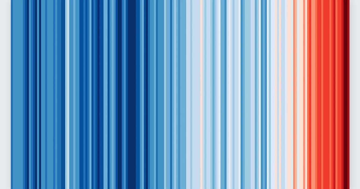 Warming-stripes-visualizing-rising-temperatures-climate-change-facts-infographic.jpg